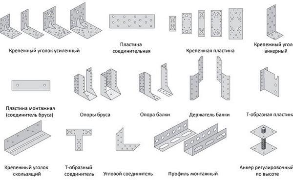 Крепежные элементы для каркасных домов