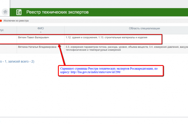 Скриншот страницы Реестра технических экспертов с сайта Росаккредитации