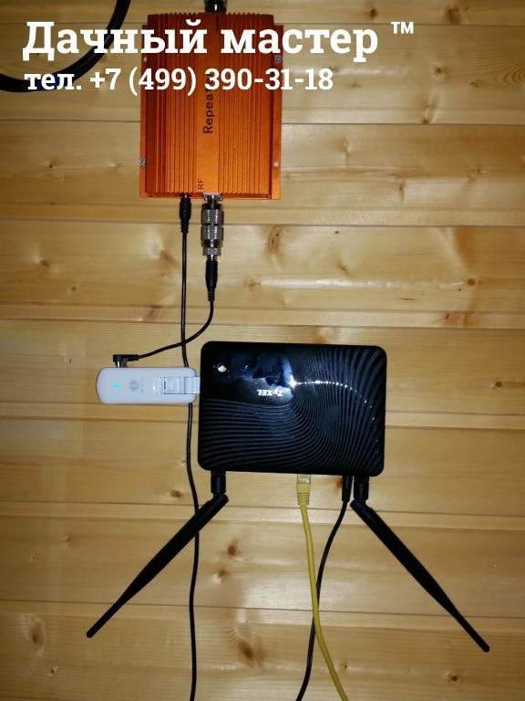 Роутер с GSM модемом