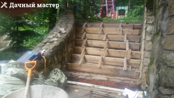 Строительство опалубки для подливки