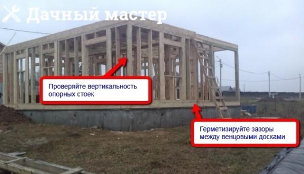 Строительство каркаса первого этажа деревянного дома