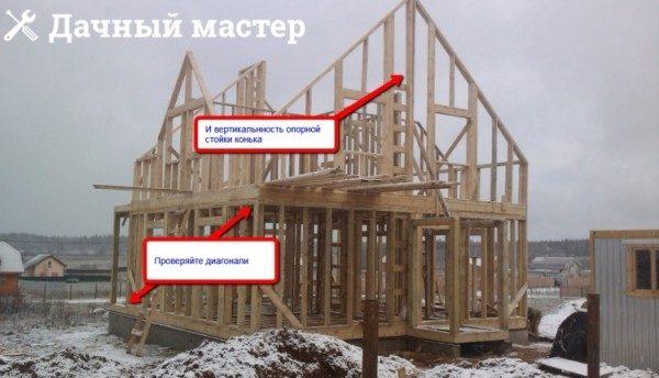 Строительство фронтонов деревянного дома