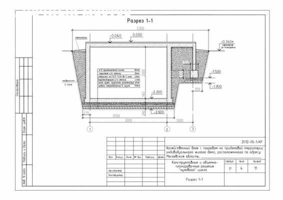 Поперечный разрез подвального помещения (погреба)