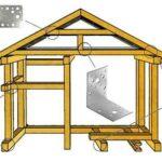 Крепеж для строительства каркасного дома под ключ