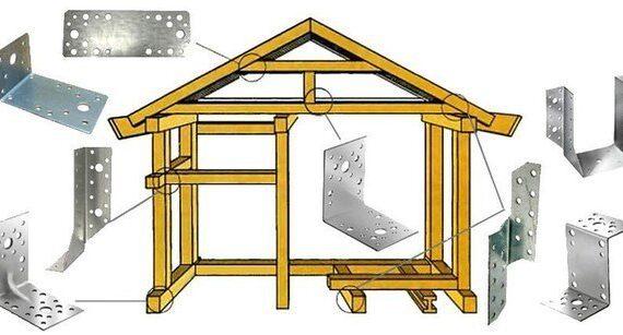 Крепежи для строительства каркасного дома под ключ