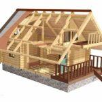 Франшиза на строительство деревянных домов