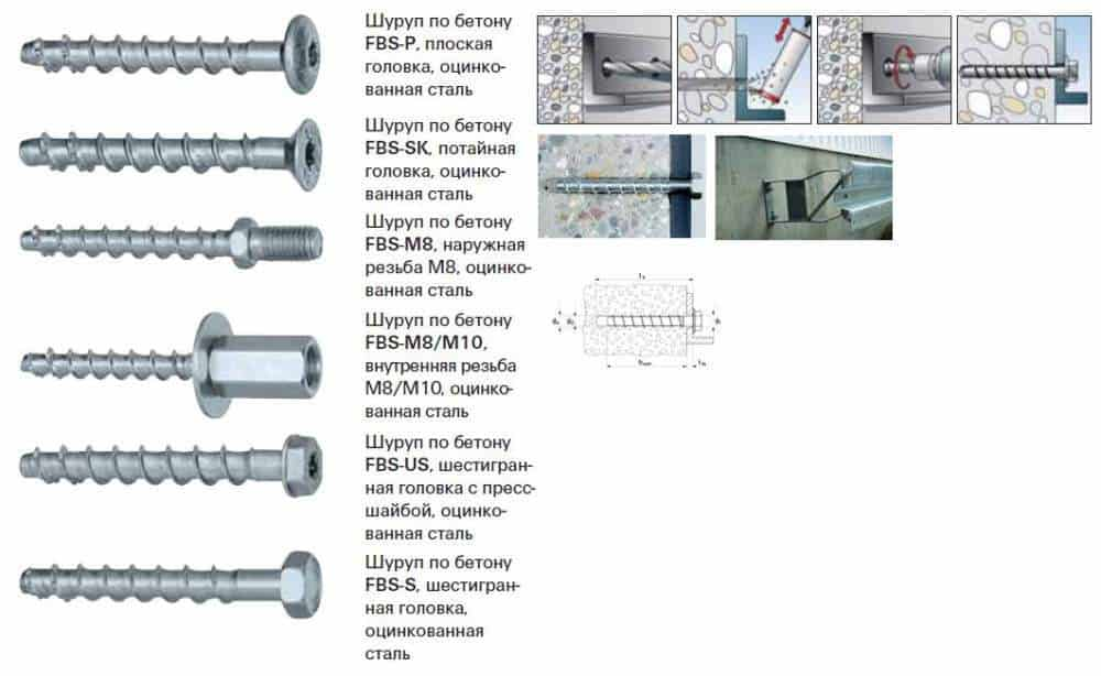 What are the screws for concrete?