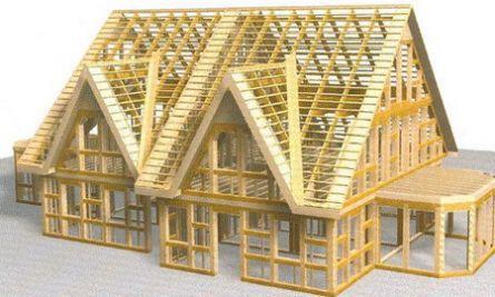 Строительство каркасных домов и пристроек