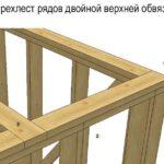 Обвязка перекрытий и верхняя обвязка каркасного дома. Как делать правильно?