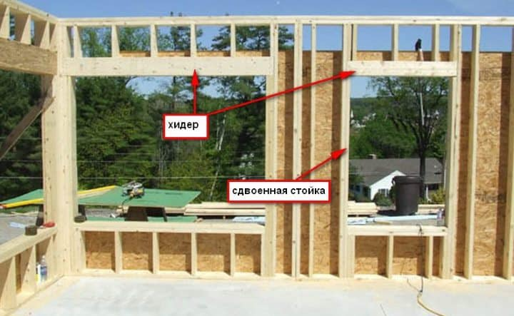 How to make openings in the frame house?