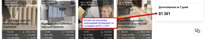 """Количество недельных дочитываний публикаций Дзен-канала """"Дачный мастер"""